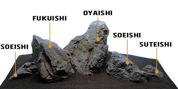Iwagumi Aquascape Stones (Classification and names of stones in Iwagumi)
