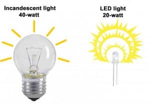Incandescent bulb vs LED light